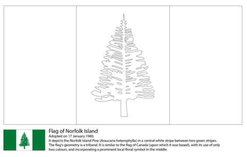 Flag of Norfolk Island coloring page