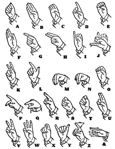 One Handed Manual Alphabet coloring page